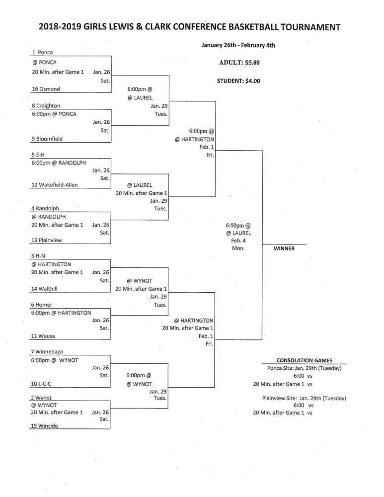 Girls Lewis & Clark Tournament Bracket