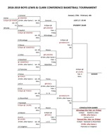 Boys Lewis & Clark Conference Tournament Bracket--UPDATED