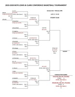 2020 Boys Lewis & Clark Conference Tournament