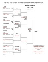 Girls Lewis & Clark Conference Tournament Bracket--UPDATED