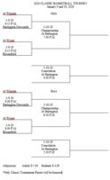 2020 Classic Tournament Bracket