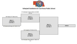HNS Subdistrict Volleyball